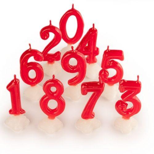 numeros cumpleaños velas